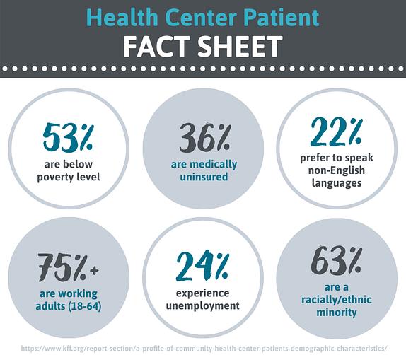 patient fact sheet